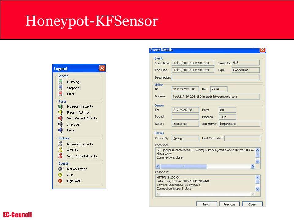 Honeypot-KFSensor