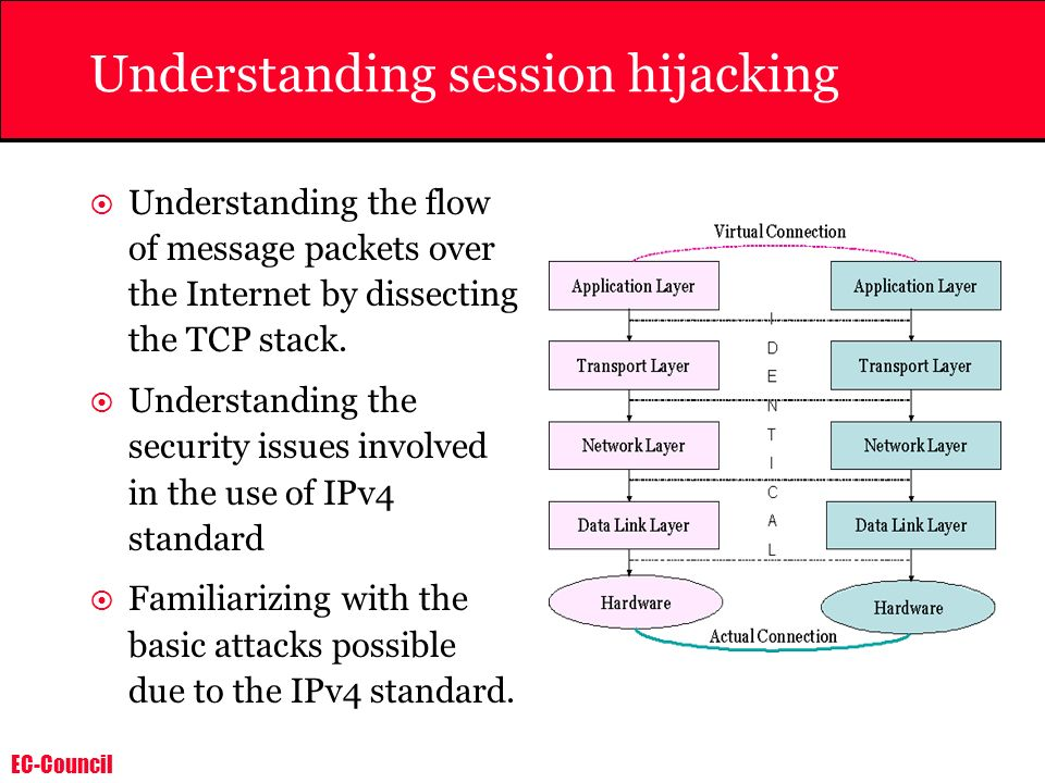 Understanding session hijacking