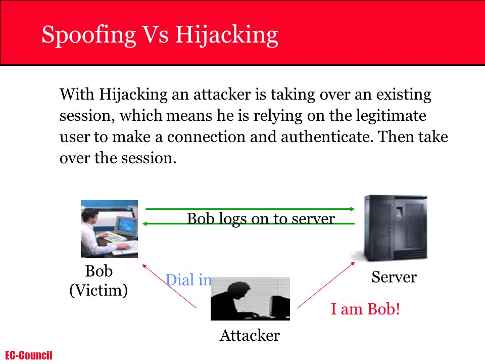 Spoofing Vs Hijacking