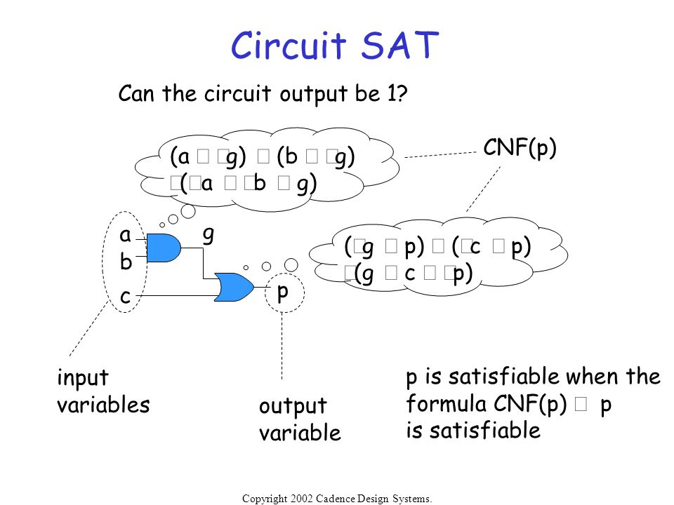 Circuit SAT Can the circuit output be 1 CNF(p) (a Ú Øg) Ù (b Ú Øg)