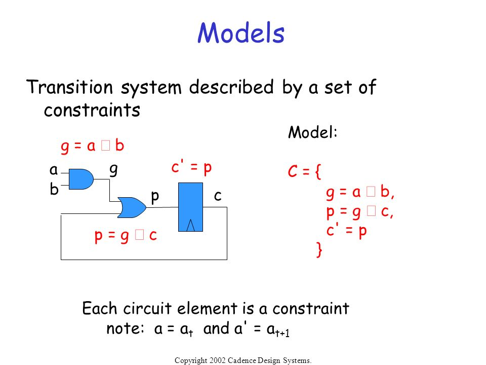 Models Transition system described by a set of constraints Model: