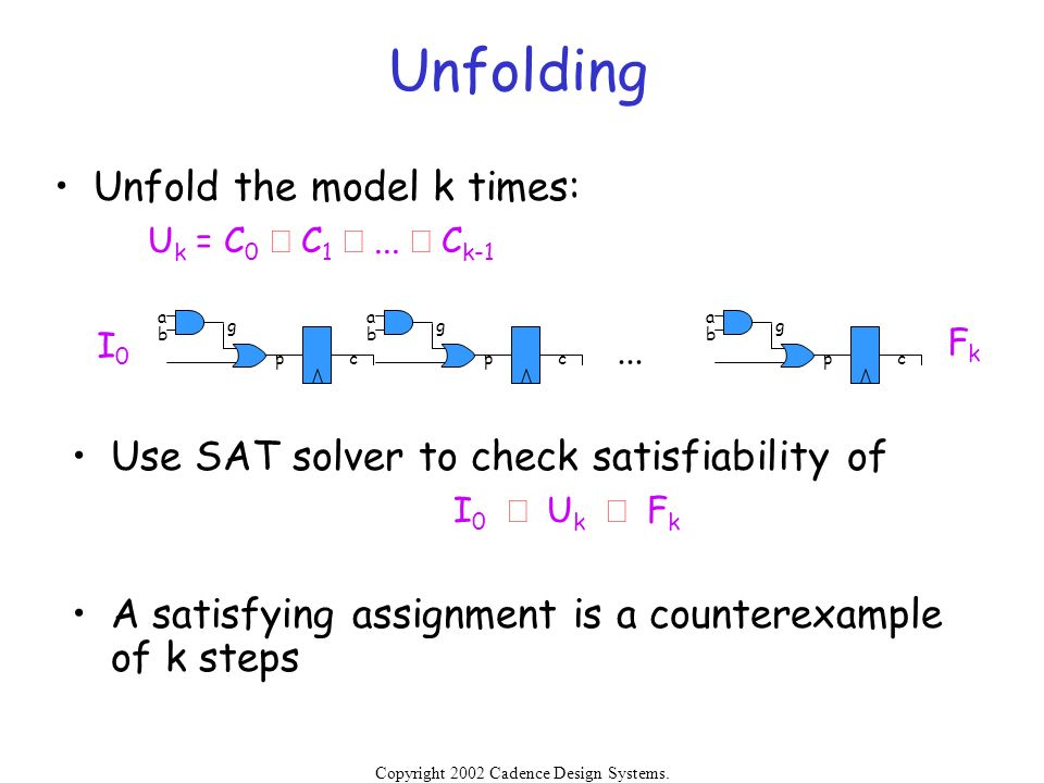 Unfolding Unfold the model k times: