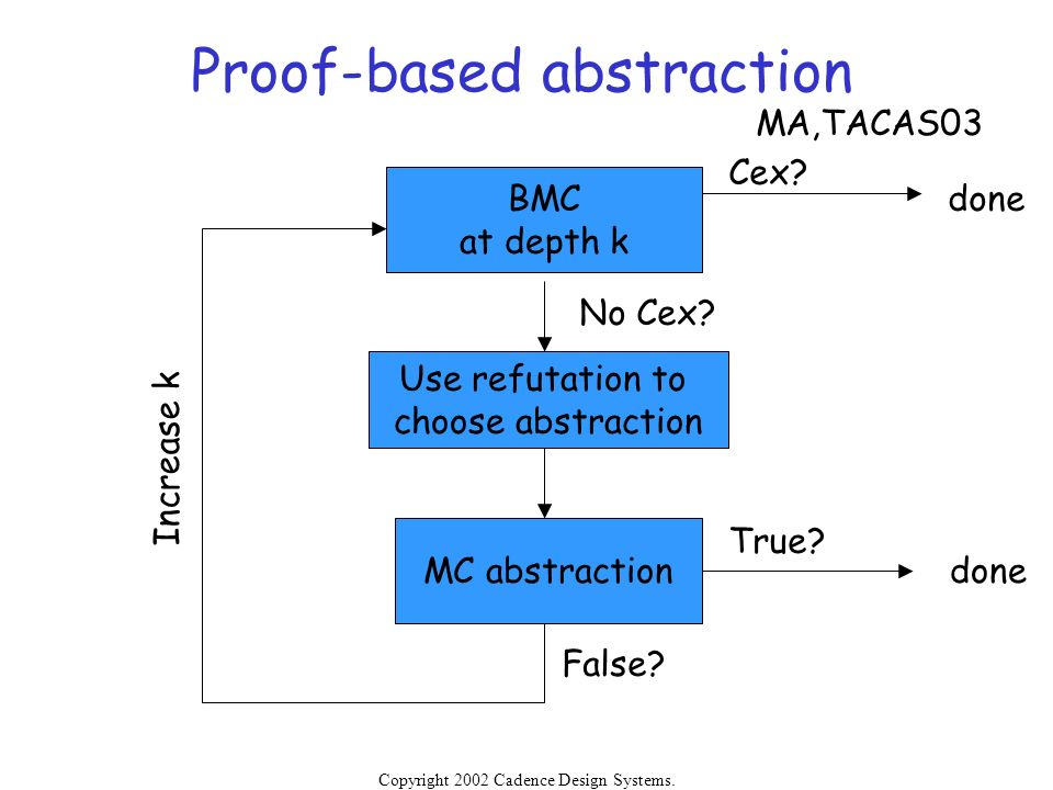 Proof-based abstraction
