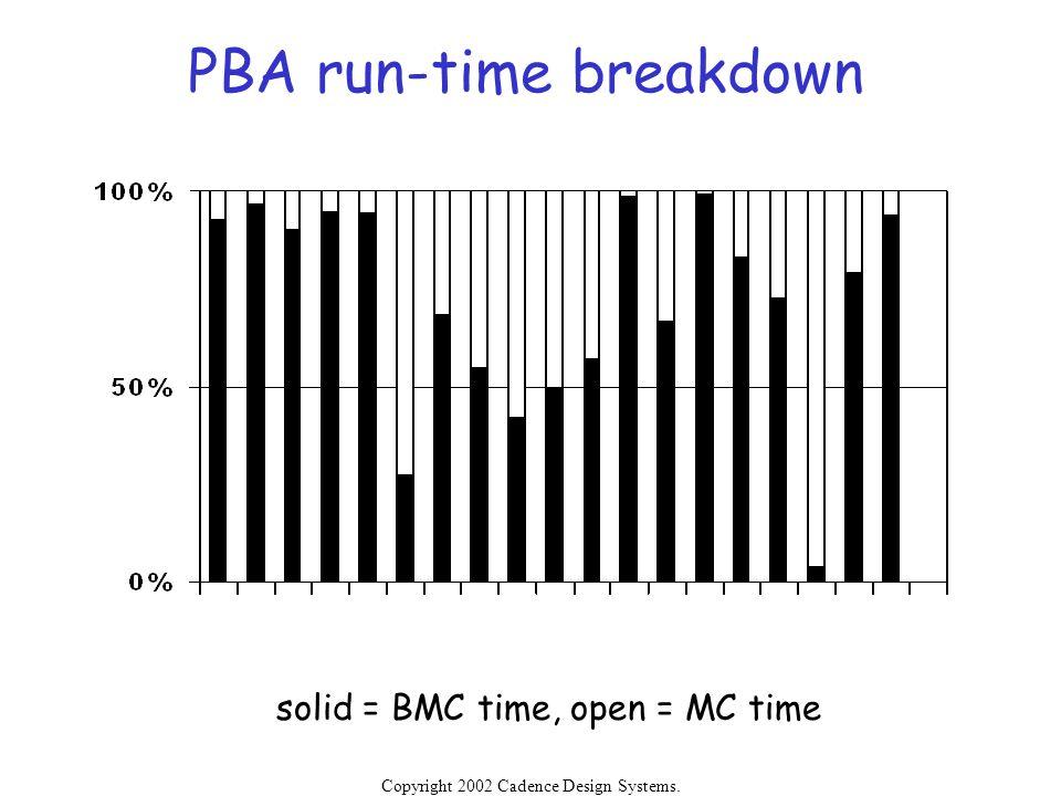 PBA run-time breakdown