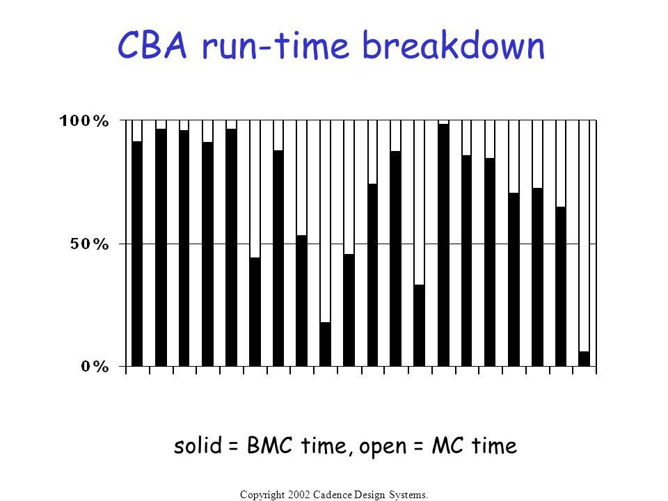 CBA run-time breakdown