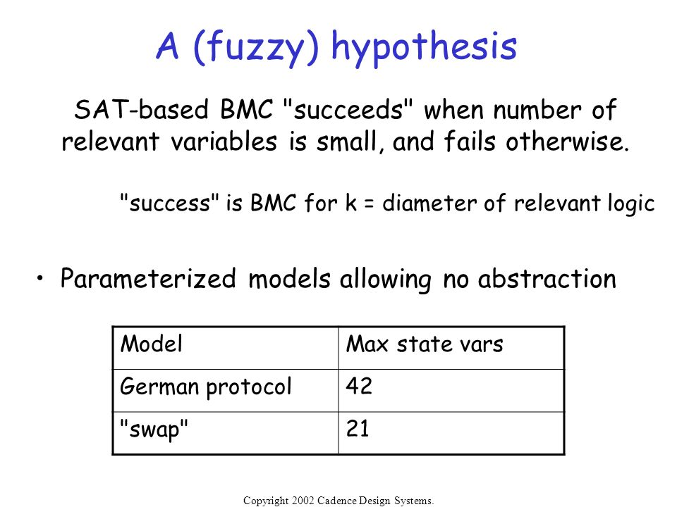 A (fuzzy) hypothesis SAT-based BMC succeeds when number of relevant variables is small, and fails otherwise.
