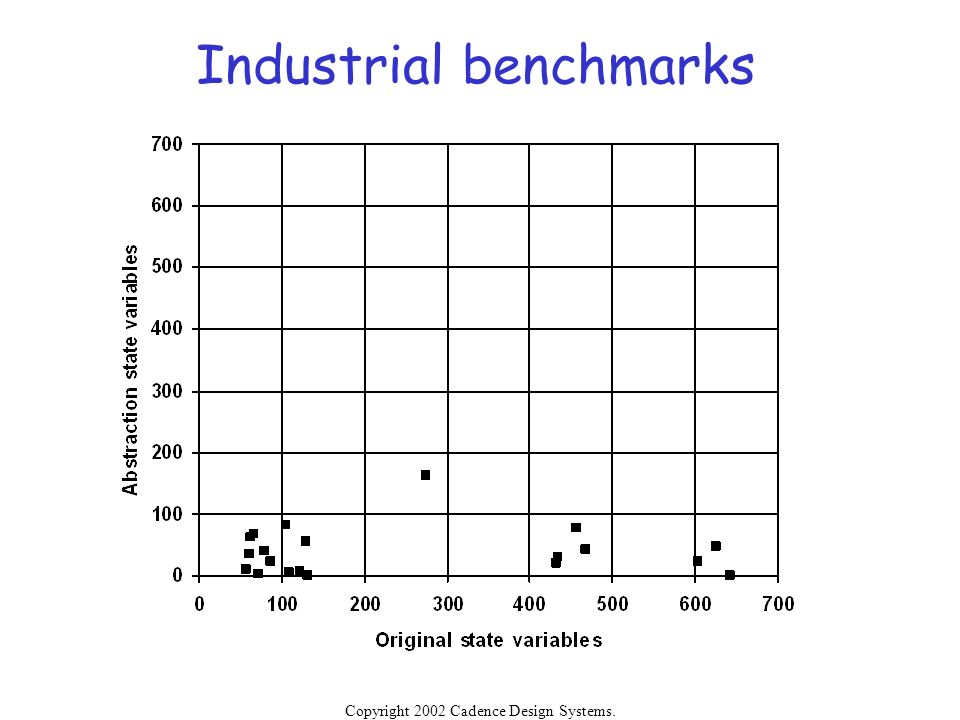 Industrial benchmarks