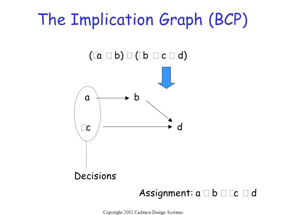 The Implication Graph (BCP)