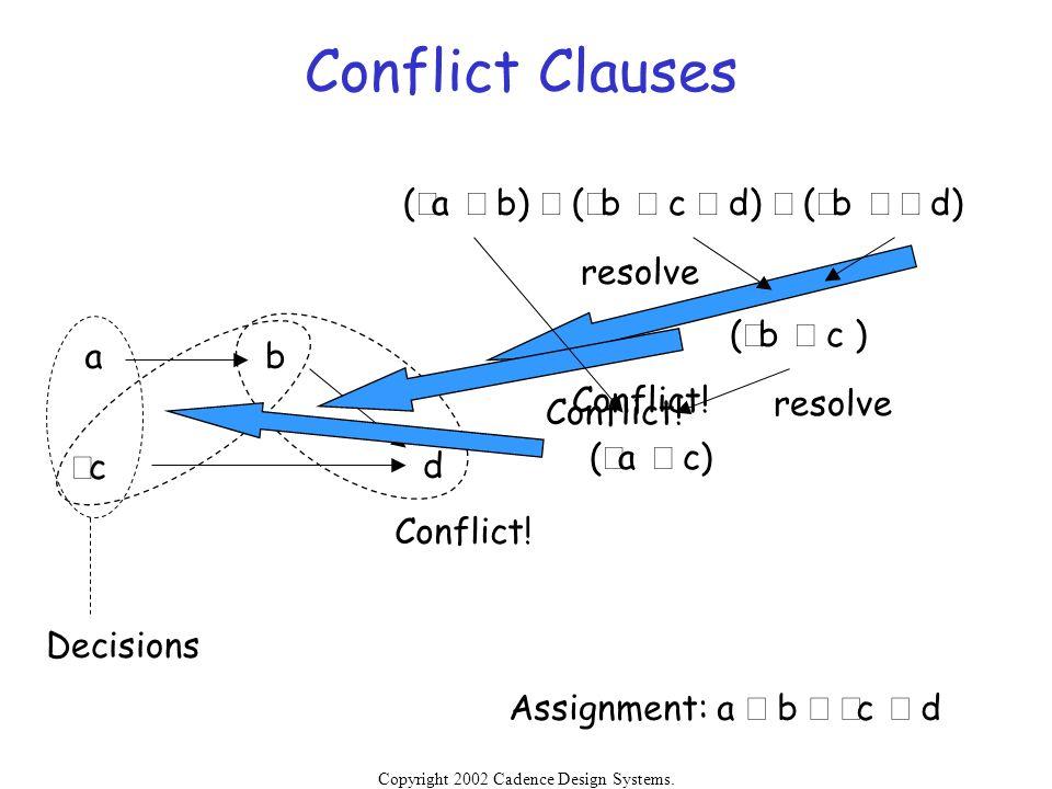 Conflict Clauses (Øa Ú b) Ù (Øb Ú c Ú d) Ù (Øb Ú Ø d) (Øa Ú c) resolve