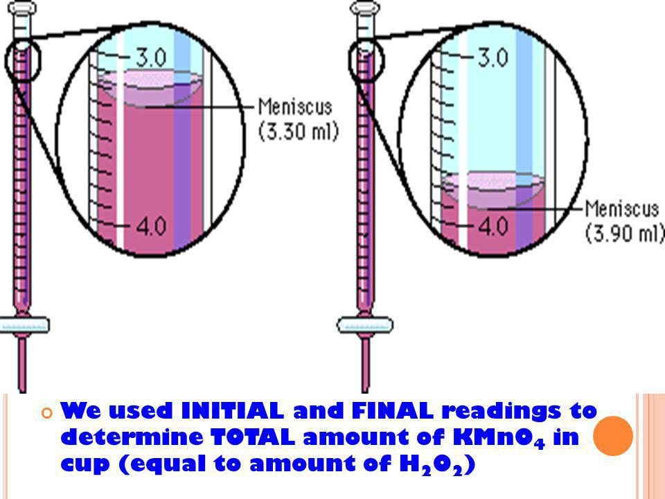 We used INITIAL and FINAL readings to determine TOTAL amount of KMnO4 in cup (equal to amount of H2O2)