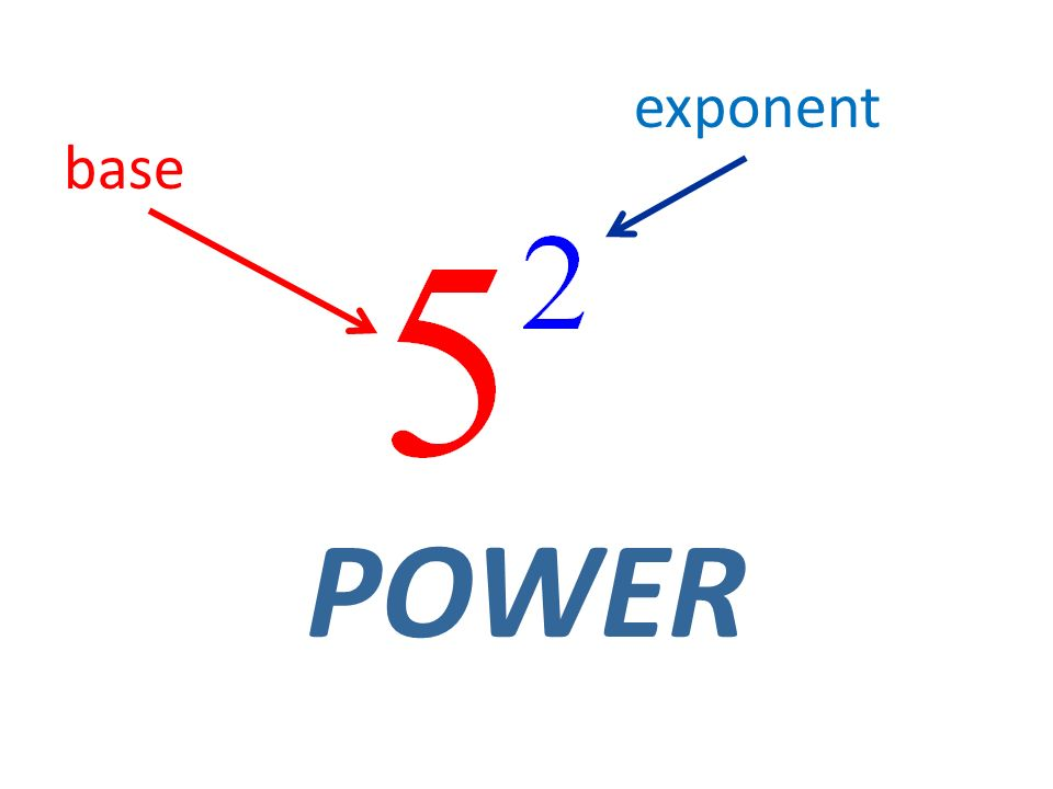 exponent base POWER