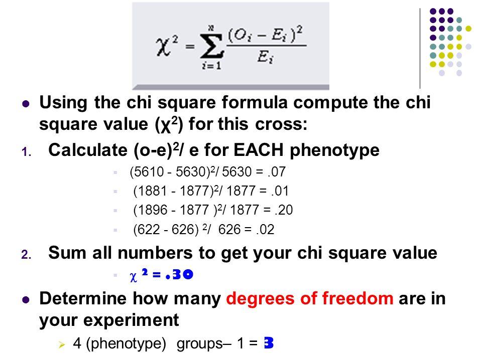 Calculate (o-e)2/ e for EACH phenotype