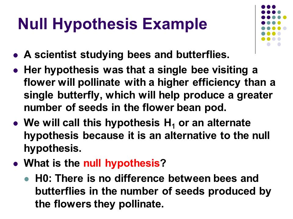 Null Hypothesis Example