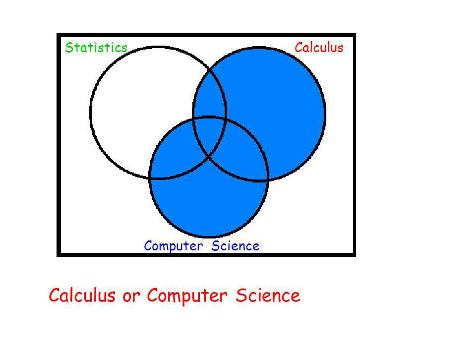 Calculus or Computer Science