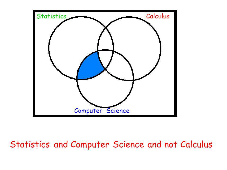 Statistics and Computer Science and not Calculus