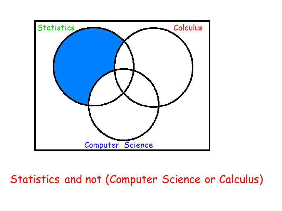 Statistics and not (Computer Science or Calculus)