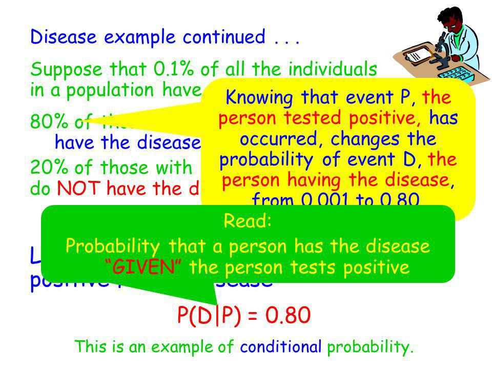 This is an example of conditional probability.