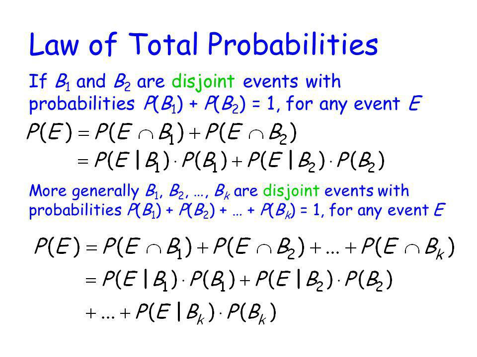 Law of Total Probabilities
