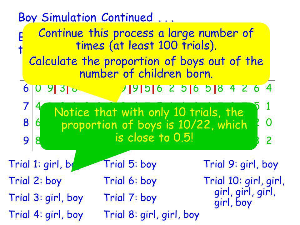 Boy Simulation Continued . . .