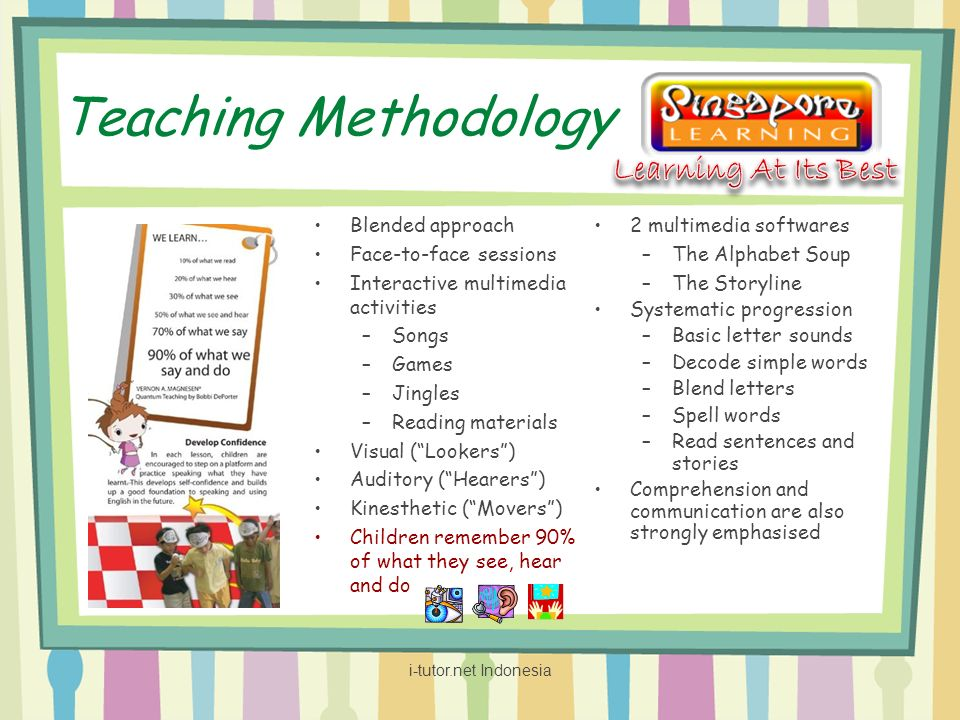 Teaching Methodology Learning At Its Best Blended approach