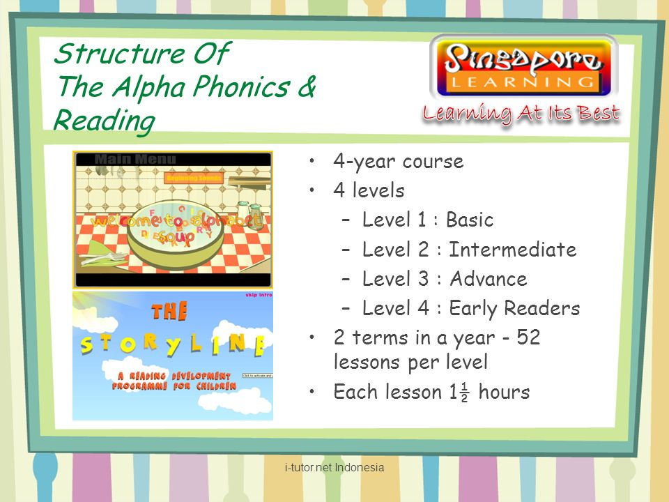 Structure Of The Alpha Phonics & Reading