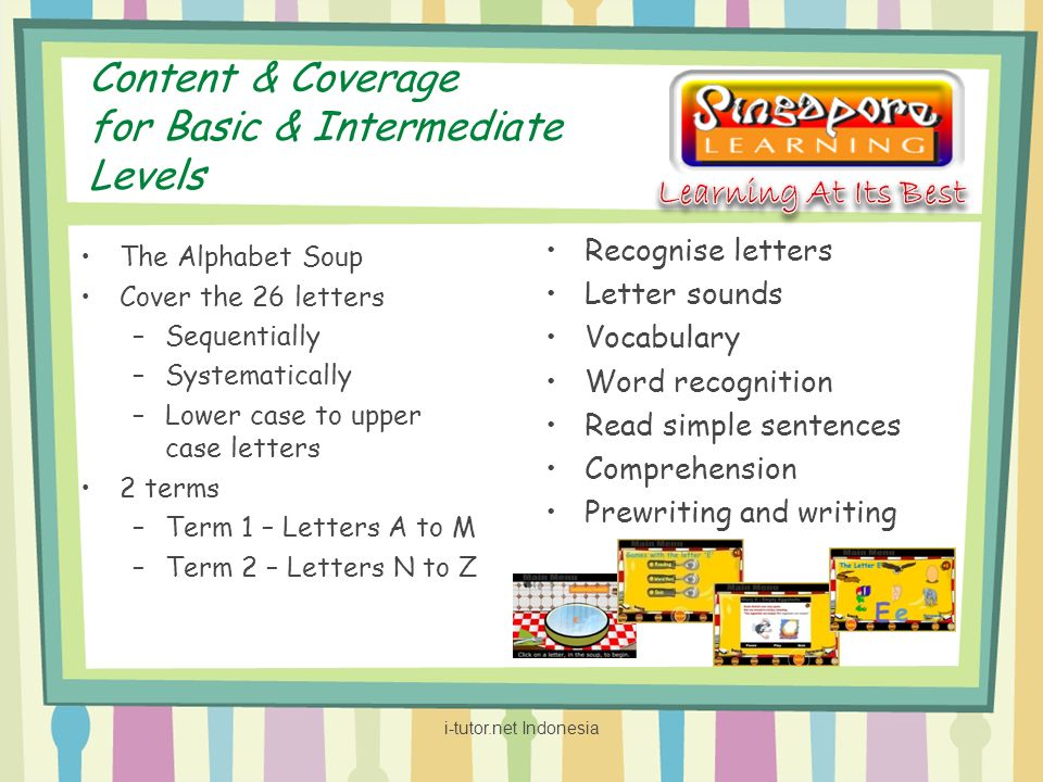 Content & Coverage for Basic & Intermediate Levels