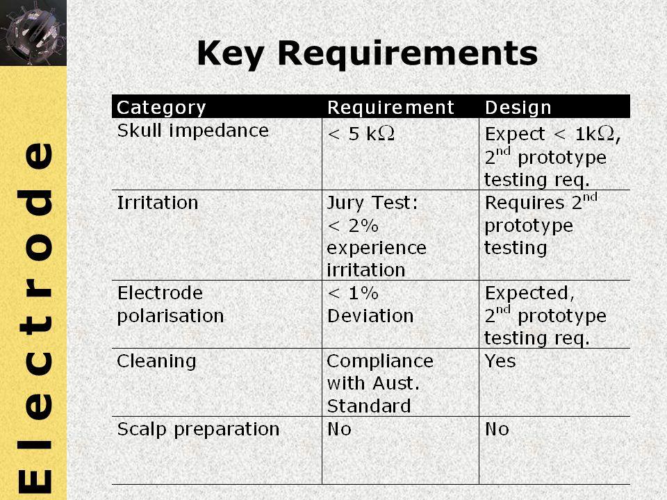 E l e c t r o d e Key Requirements