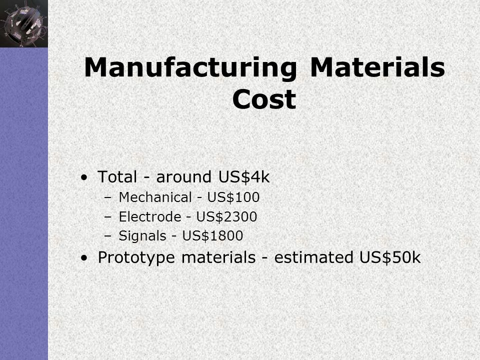 Manufacturing Materials Cost