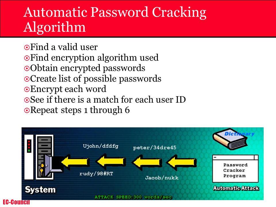 Automatic Password Cracking Algorithm