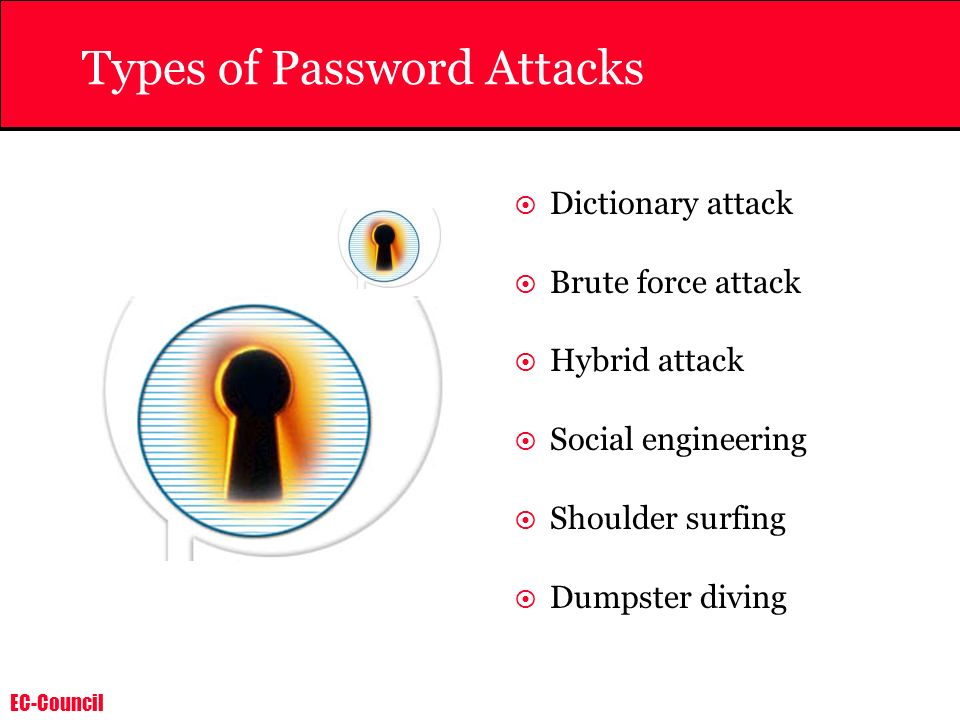 Types of Password Attacks