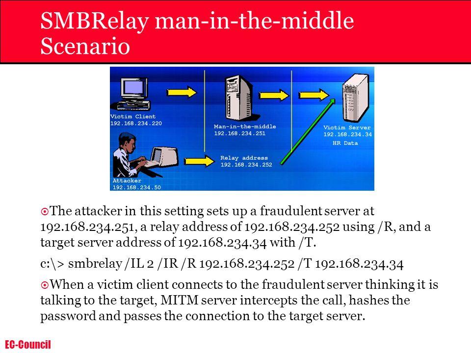 SMBRelay man-in-the-middle Scenario
