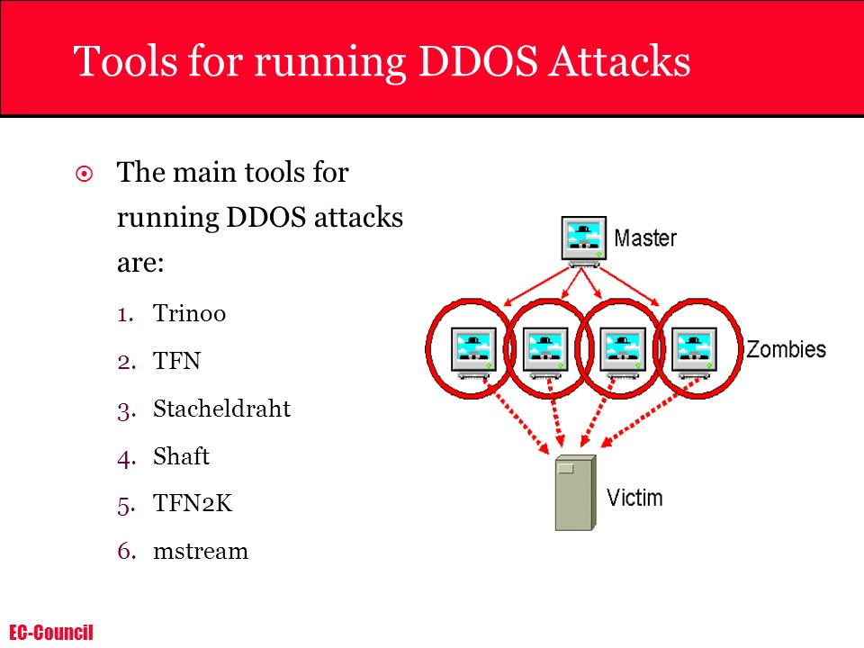 Tools for running DDOS Attacks