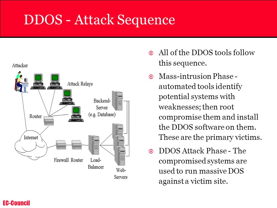 DDOS - Attack Sequence All of the DDOS tools follow this sequence.
