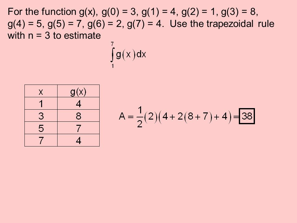 For the function g(x), g(0) = 3, g(1) = 4, g(2) = 1, g(3) = 8,