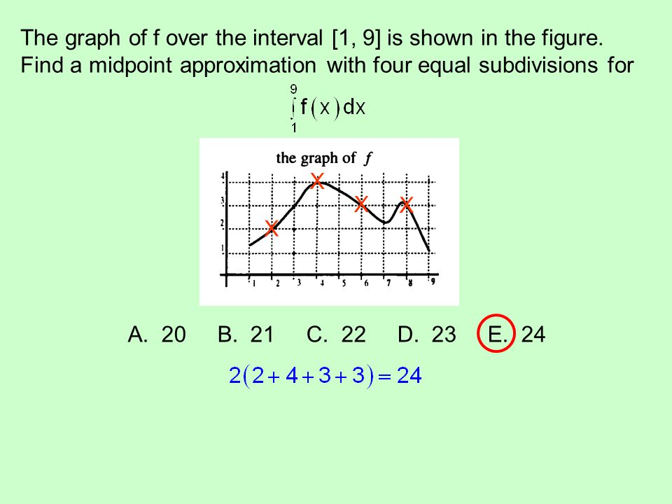 The graph of f over the interval [1, 9] is shown in the figure.