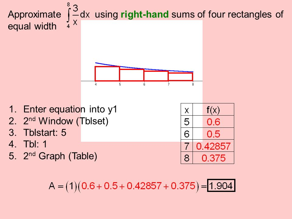 Approximate using right-hand sums of four rectangles of