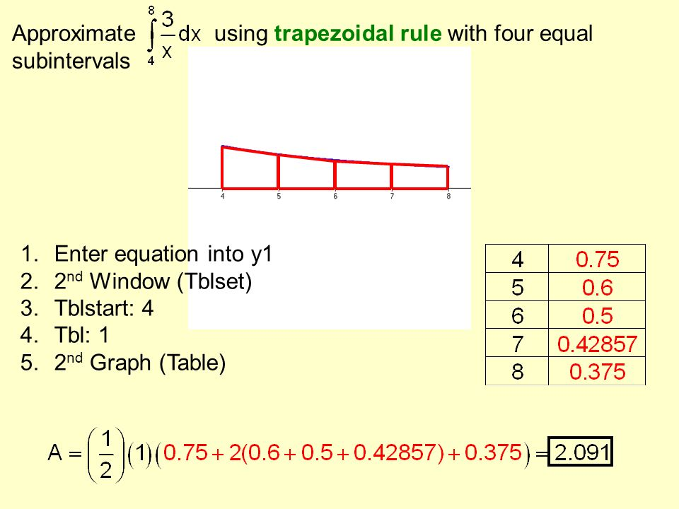 Approximate using trapezoidal rule with four equal