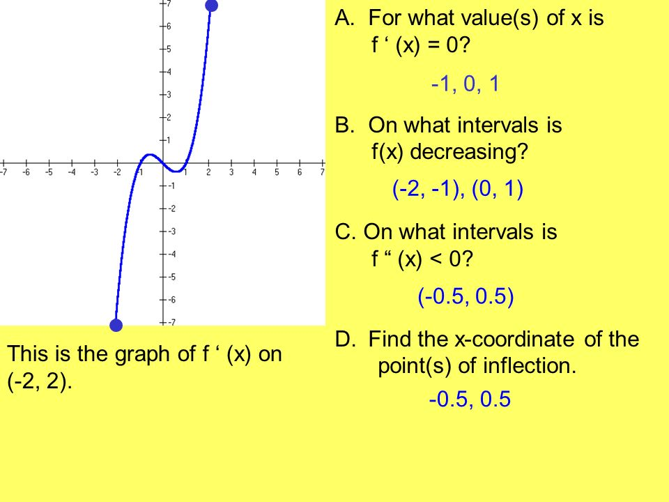 A. For what value(s) of x is