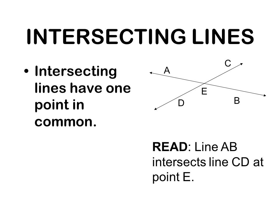 INTERSECTING LINES Intersecting lines have one point in common.