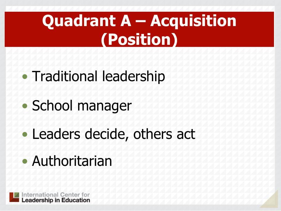Quadrant A – Acquisition (Position)
