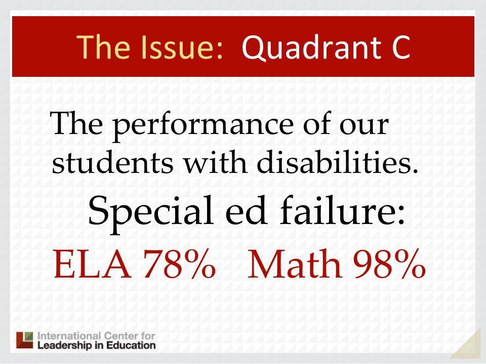 Special ed failure: ELA 78% Math 98% The Issue: Quadrant C