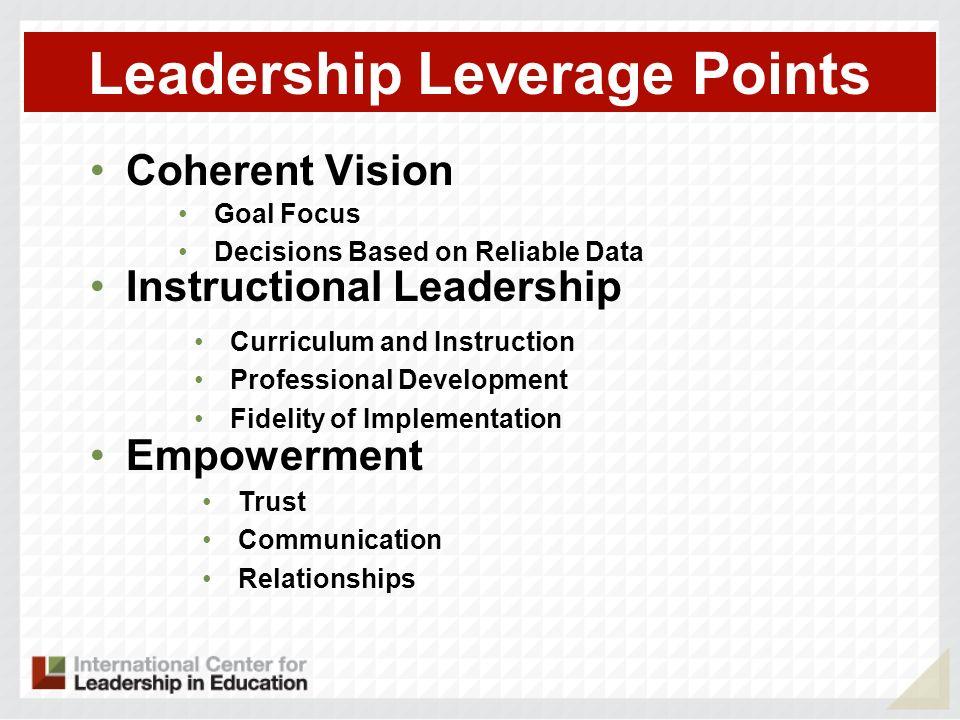 Leadership Leverage Points
