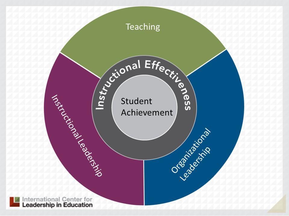 Teaching Student Achievement Instructional Leadership Organizational Leadership
