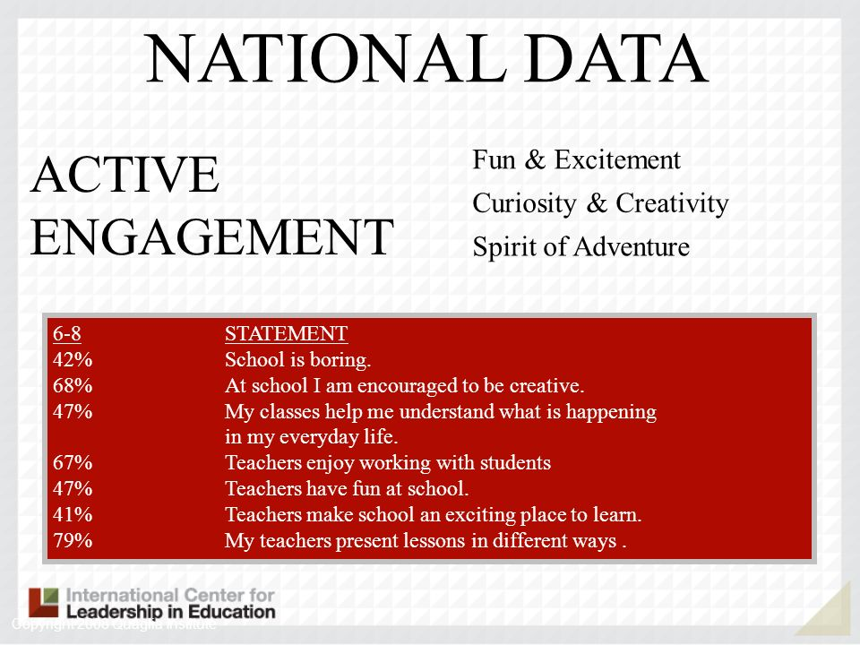 NATIONAL DATA ACTIVE ENGAGEMENT Fun & Excitement