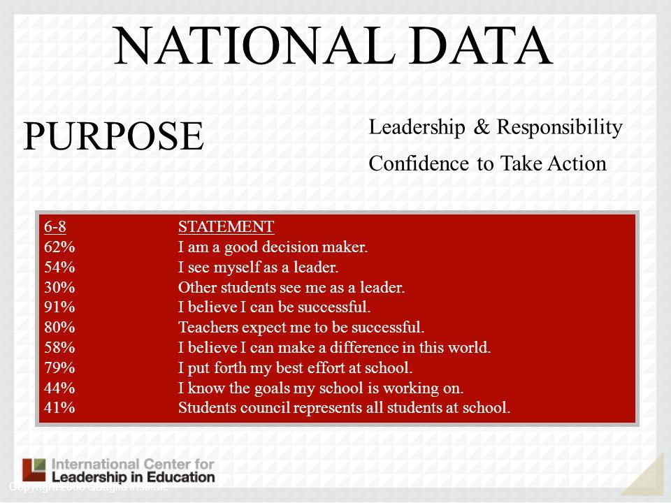 NATIONAL DATA PURPOSE Leadership & Responsibility