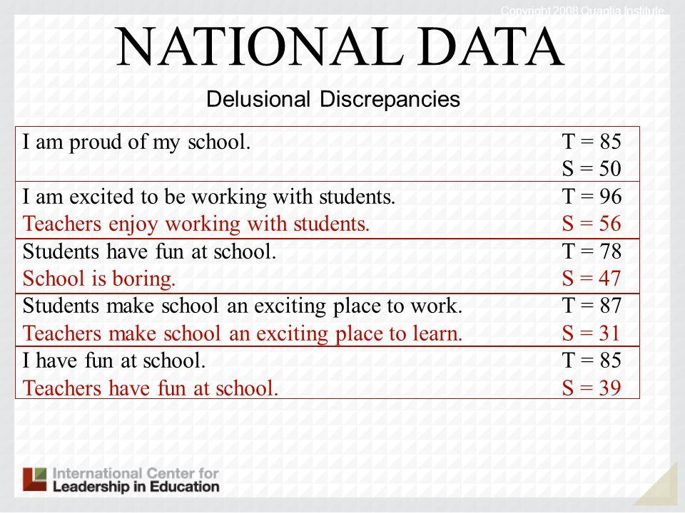 NATIONAL DATA Delusional Discrepancies