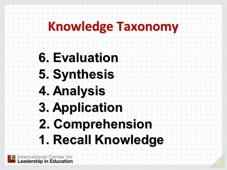 Knowledge Taxonomy 6. Evaluation 5. Synthesis 4. Analysis