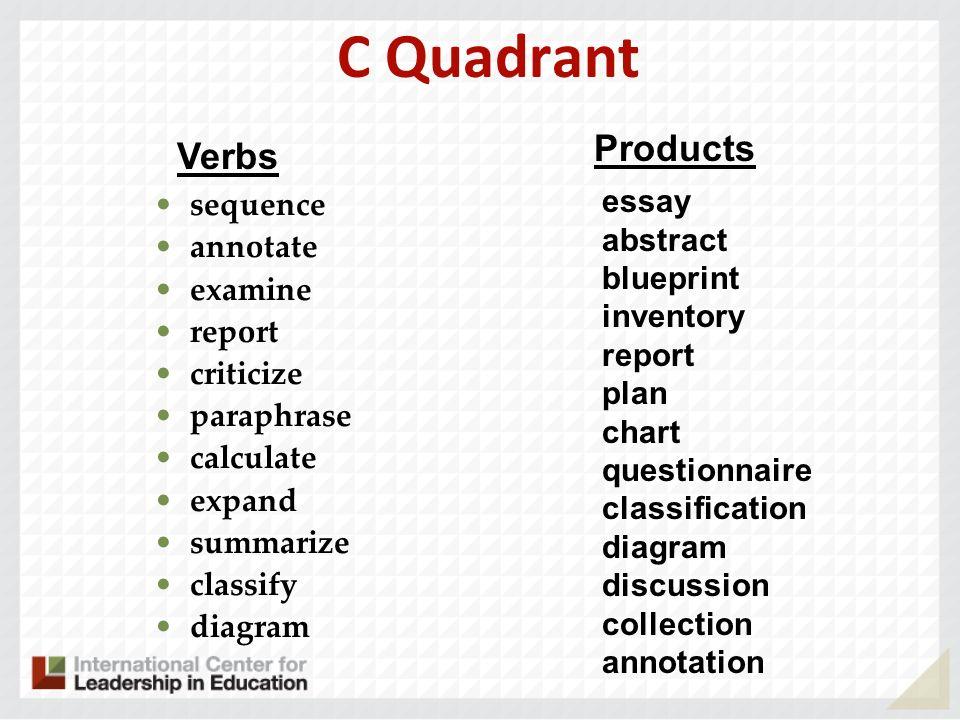 C Quadrant Products Verbs essay abstract blueprint inventory report