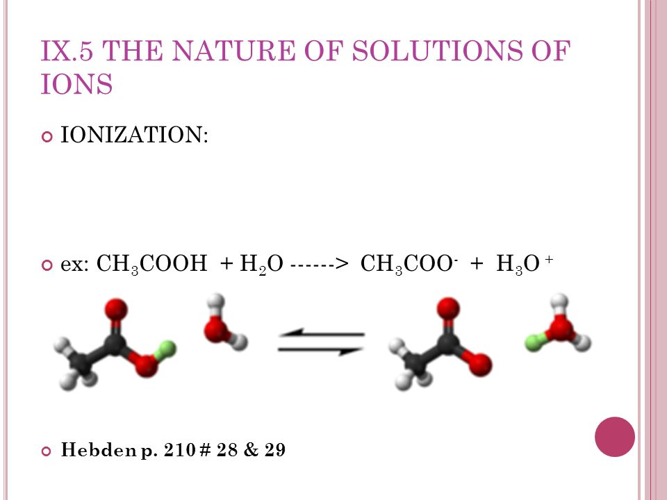 IX.5 The Nature of Solutions of Ions