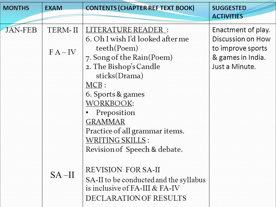 SA –II JAN-FEB TERM- II F A – IV LITERATURE READER :